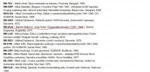 """""""Dugopoljski žrtvoslov"""" na popisu izvora JUSP Jasenovac"""