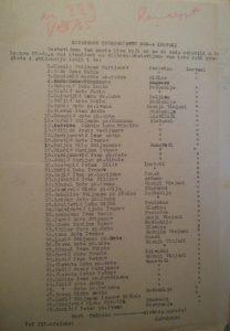 Popis Imoćana puštenih iz logora Ploče