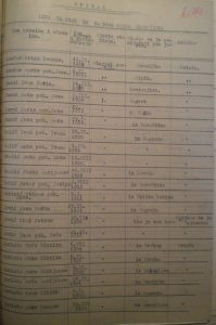 Popis osoba iz Vinjana Gornjih kojima se nakon Drugog svjetskog rata gubi trag